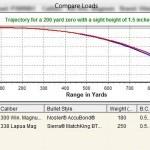 338 lapua vs 300 win mag bullet trajectory